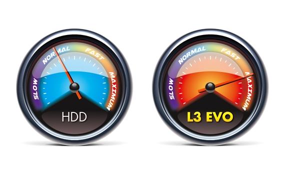 Ổ SSD hiệu suất chi phí cực cao - L3 EVO sẽ gây sốc cho ngành công nghiệp và tăng cường máy tính của bạn lên cấp độ tiếp theo trong hiệu suất lưu trữ