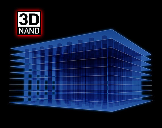 3D NAND + PCIe4.0 – capacity and performance progress greatly