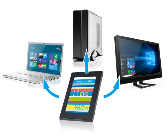Opte pelo SSD L3 EVO: a escolha inteligente para o seu PC